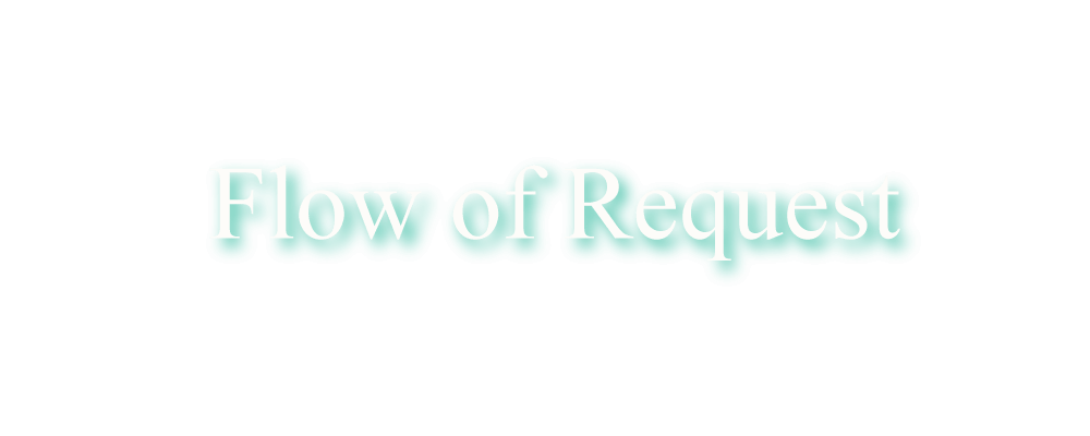 Flow of Request